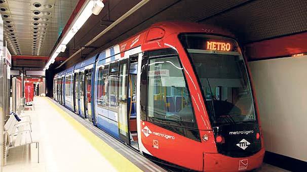 Konya Metrosu 1. Etap Güzargahı