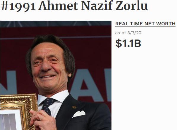 türk zenginleri