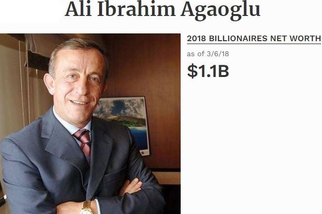 ali agaoglu 2020 zenginler listesi