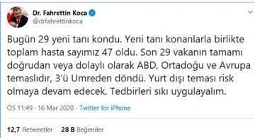Sağlık Bakanı Açıkladı: Koronalı Hasta 47 Oldu!