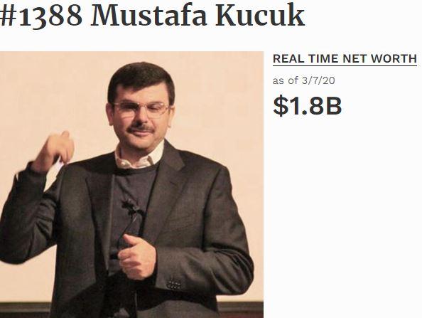 forbes türkiye 11.