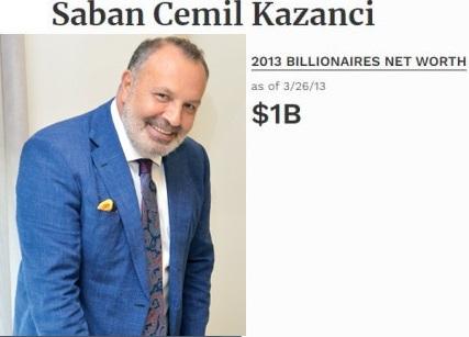 Kzanci Holding