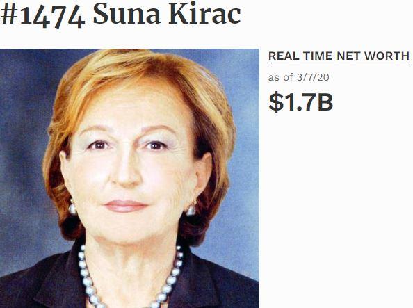 türkiye zengin kadınlar listesi
