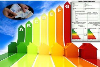 Enerji Kimlik Belgesi Fiyatları Nasıl Belirlenir