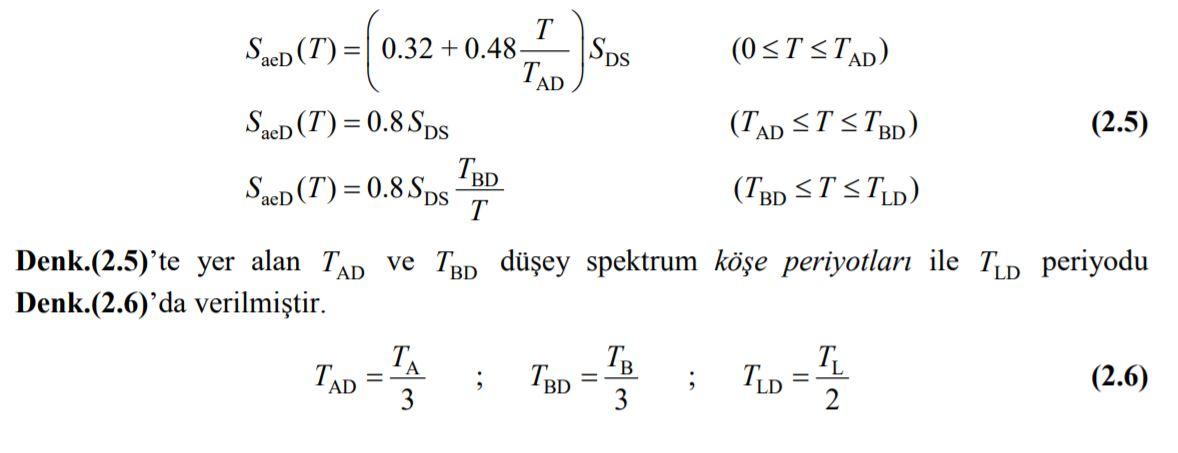 deprem-yer-degistirme-formül-2