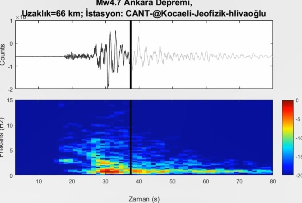 Ankara Depremi'nin sesi kaydedildi